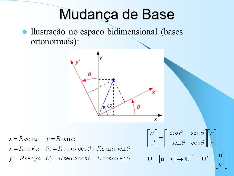 Mudança de Base Ilustração no espaço bidimensional (bases ortonormais):