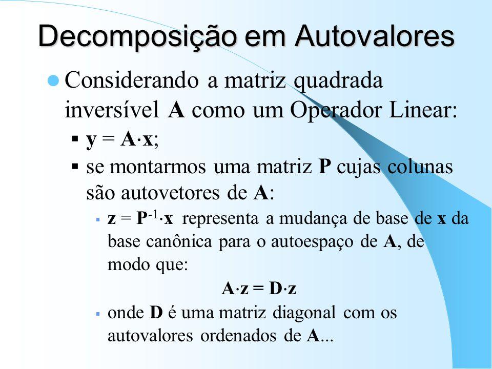 Decomposição em Autovalores Considerando a matriz quadrada inversível A como um Operador Linear: y = A x; se montarmos uma matriz P cujas colunas são
