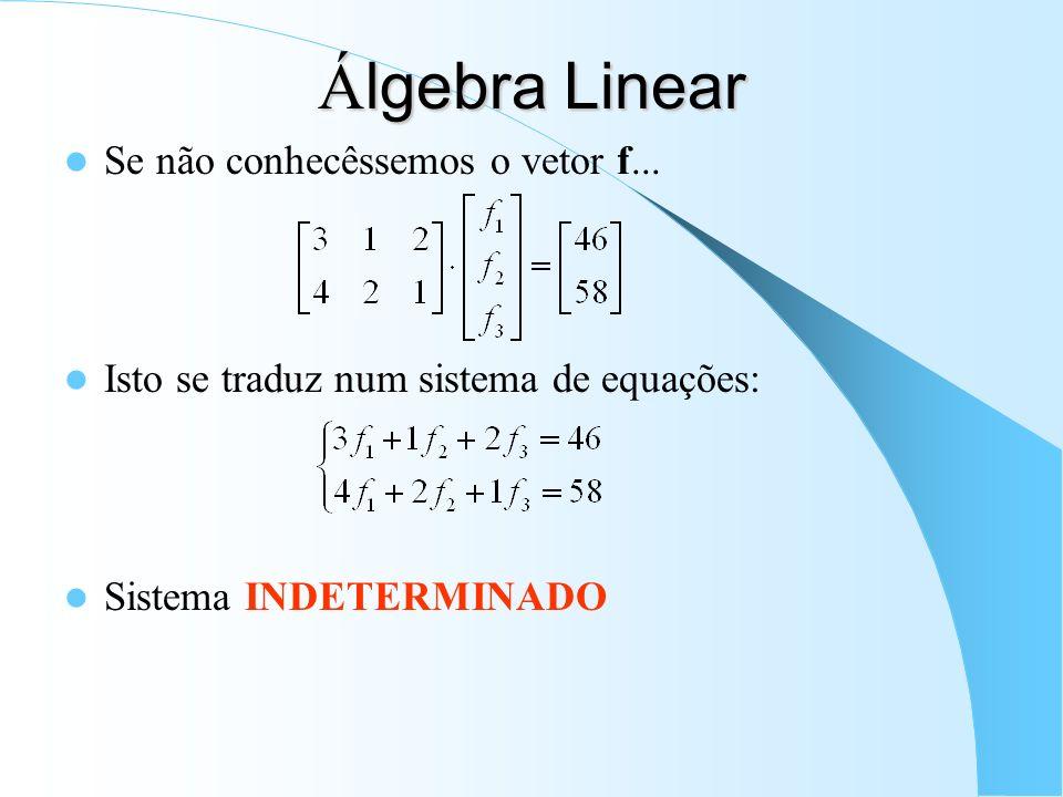 Á lgebra Linear Se soubéssemos que Sicrano tem 2 cestas de maçãs, 3 sacos de laranja e nenhuma caixa de mangas: w = [2, 3, 0], e, portanto, 46 frutas...