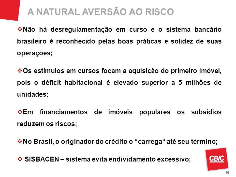 16 Não há desregulamentação em curso e o sistema bancário brasileiro é reconhecido pelas boas práticas e solidez de suas operações; Os estímulos em cu
