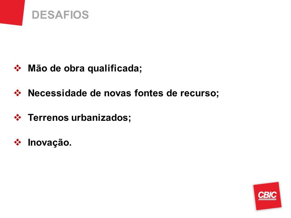 DESAFIOS Mão de obra qualificada; Necessidade de novas fontes de recurso; Terrenos urbanizados; Inovação.