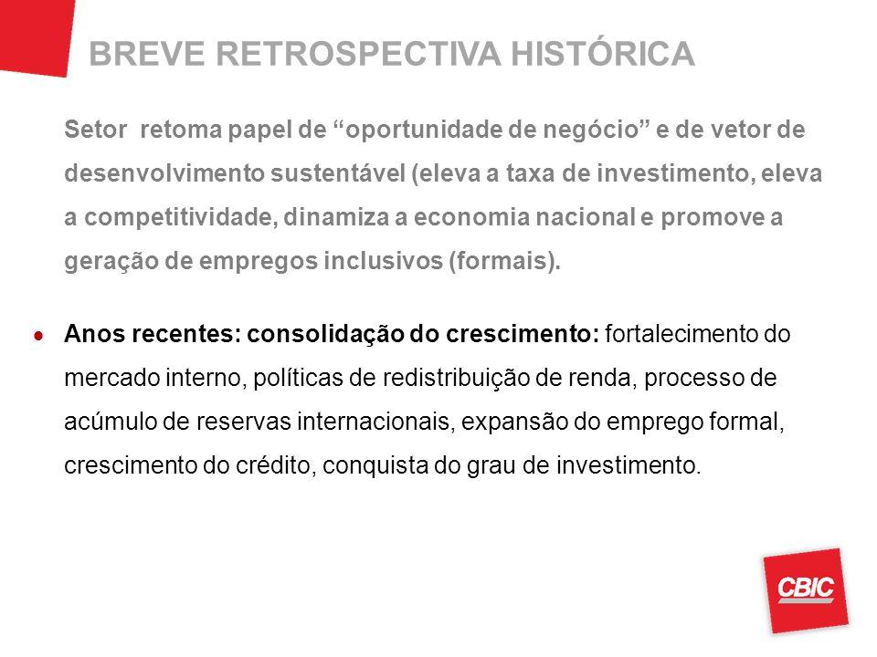 BREVE RETROSPECTIVA HISTÓRICA Setor retoma papel de oportunidade de negócio e de vetor de desenvolvimento sustentável (eleva a taxa de investimento, eleva a competitividade, dinamiza a economia nacional e promove a geração de empregos inclusivos (formais).