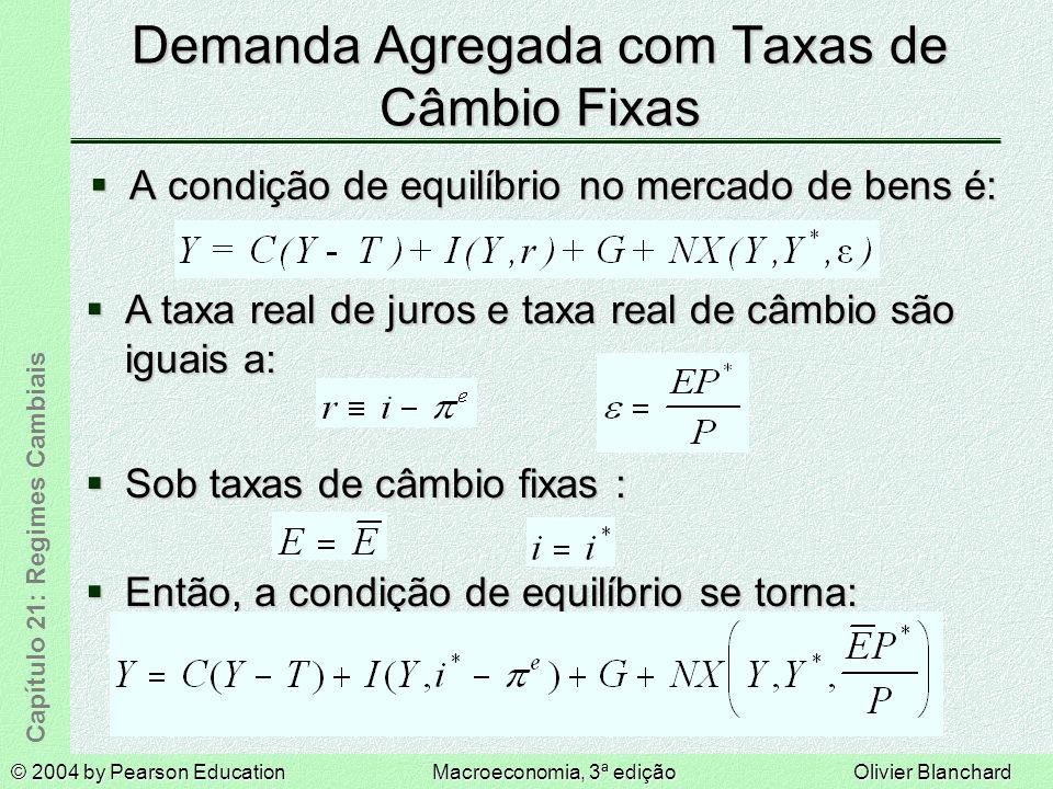 © 2004 by Pearson EducationMacroeconomia, 3ª ediçãoOlivier Blanchard Capítulo 21: Regimes Cambiais Demanda Agregada com Taxas de Câmbio Fixas A condição de equilíbrio no mercado de bens é: A condição de equilíbrio no mercado de bens é: A taxa real de juros e taxa real de câmbio são iguais a: A taxa real de juros e taxa real de câmbio são iguais a: Sob taxas de câmbio fixas : Sob taxas de câmbio fixas : Então, a condição de equilíbrio se torna: Então, a condição de equilíbrio se torna: