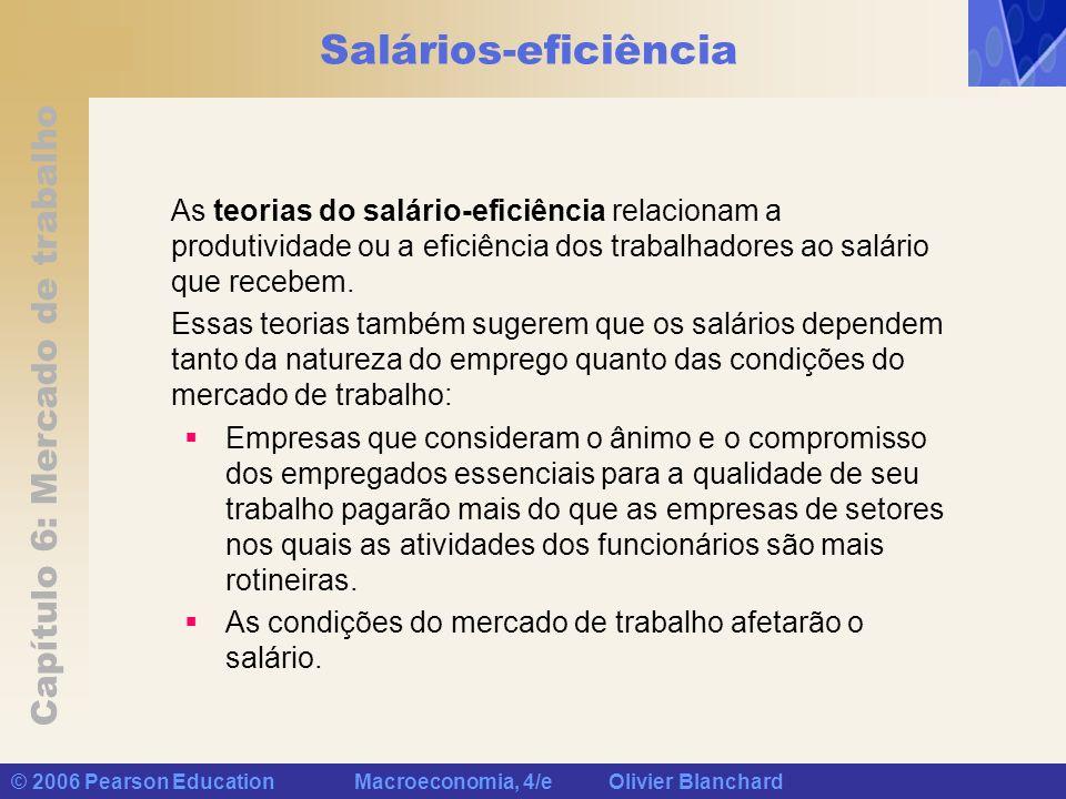 Capítulo 6: Mercado de trabalho © 2006 Pearson Education Macroeconomia, 4/e Olivier Blanchard Salários-eficiência As teorias do salário-eficiência rel