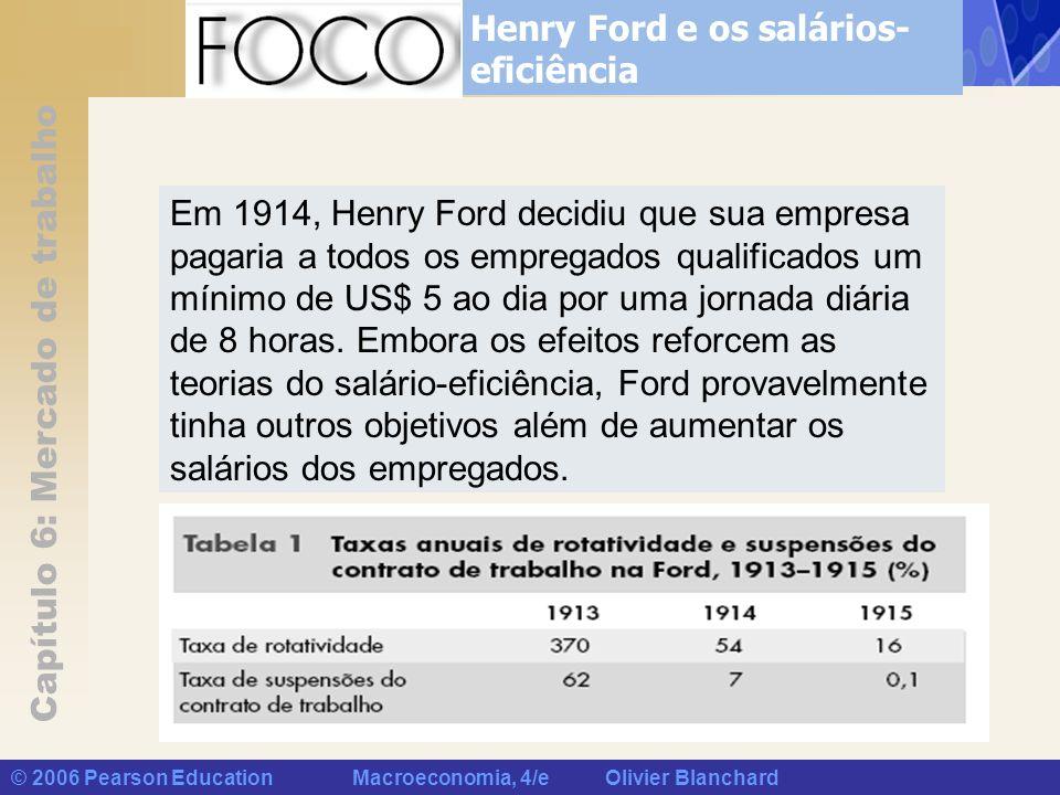 Capítulo 6: Mercado de trabalho © 2006 Pearson Education Macroeconomia, 4/e Olivier Blanchard Henry Ford e os salários- eficiência Em 1914, Henry Ford