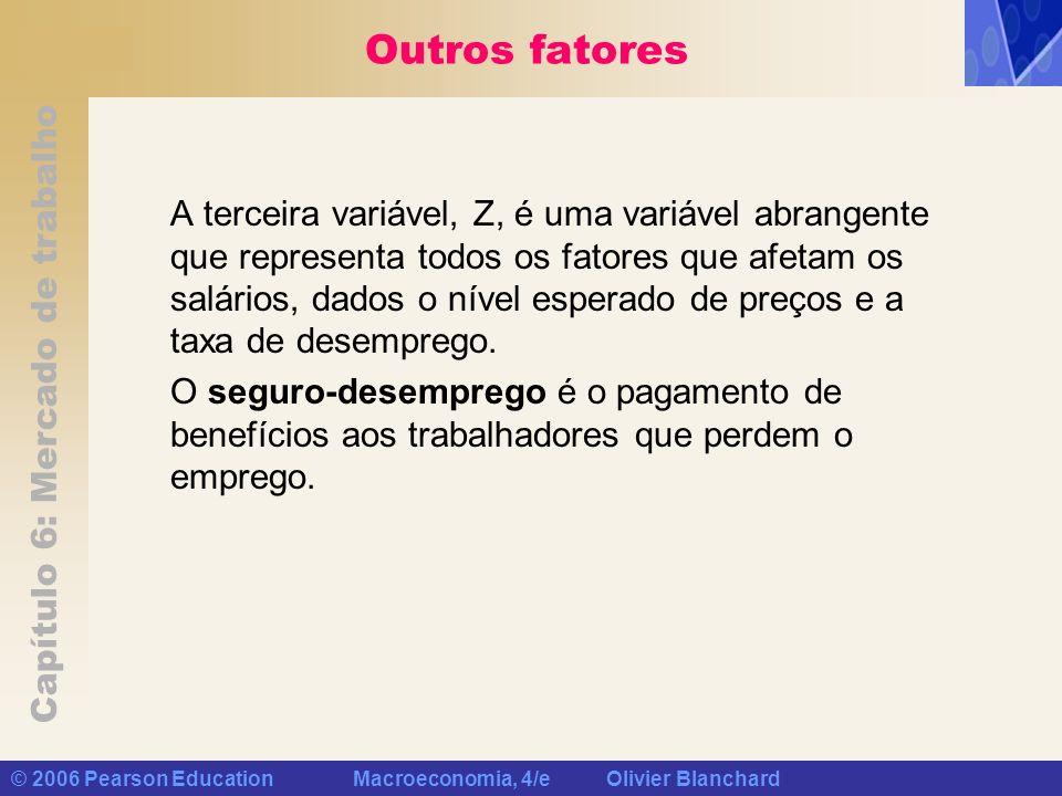 Capítulo 6: Mercado de trabalho © 2006 Pearson Education Macroeconomia, 4/e Olivier Blanchard Outros fatores A terceira variável, Z, é uma variável ab