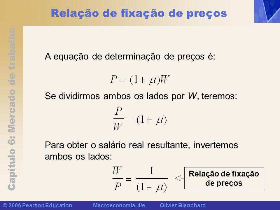 Capítulo 6: Mercado de trabalho © 2006 Pearson Education Macroeconomia, 4/e Olivier Blanchard Relação de fixação de preços A equação de determinação d