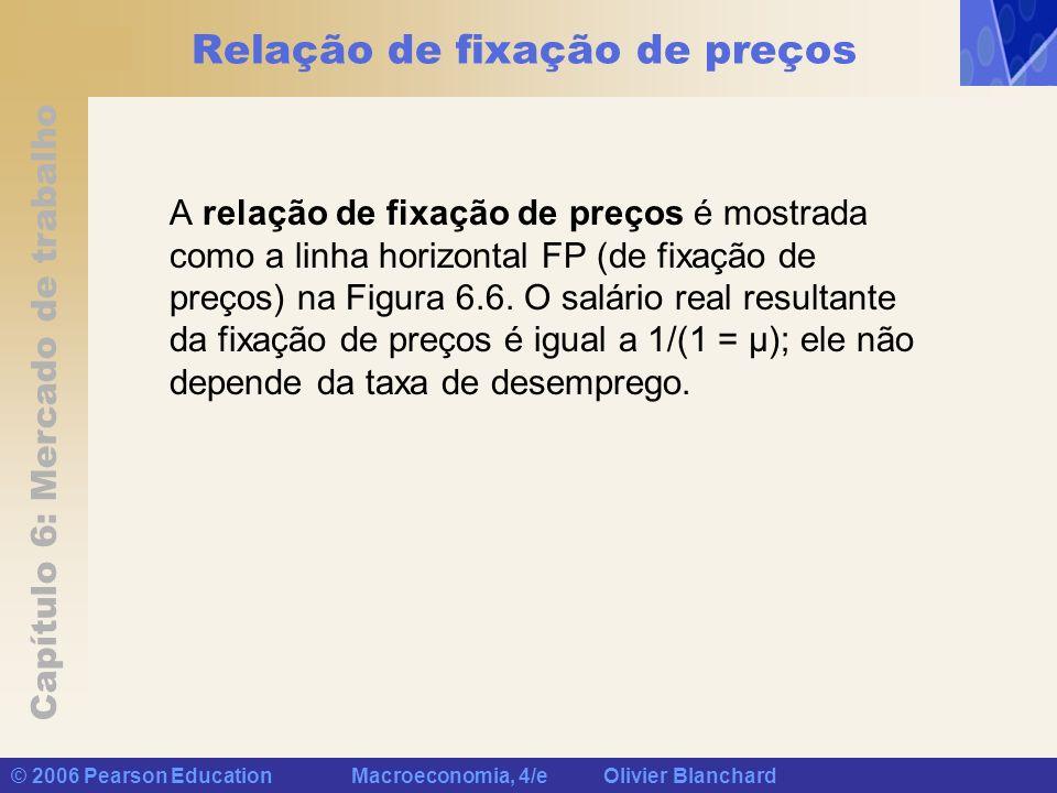 Capítulo 6: Mercado de trabalho © 2006 Pearson Education Macroeconomia, 4/e Olivier Blanchard Relação de fixação de preços A relação de fixação de pre
