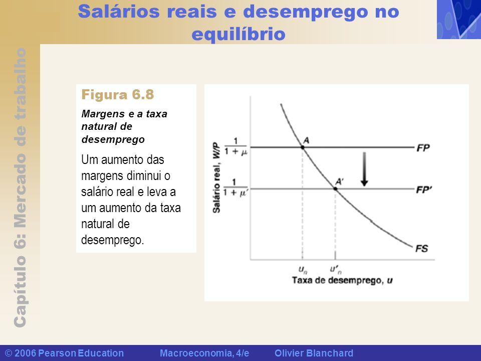 Capítulo 6: Mercado de trabalho © 2006 Pearson Education Macroeconomia, 4/e Olivier Blanchard Salários reais e desemprego no equilíbrio Um aumento das