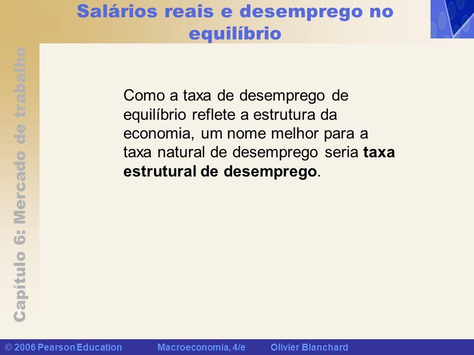 Capítulo 6: Mercado de trabalho © 2006 Pearson Education Macroeconomia, 4/e Olivier Blanchard Salários reais e desemprego no equilíbrio Como a taxa de