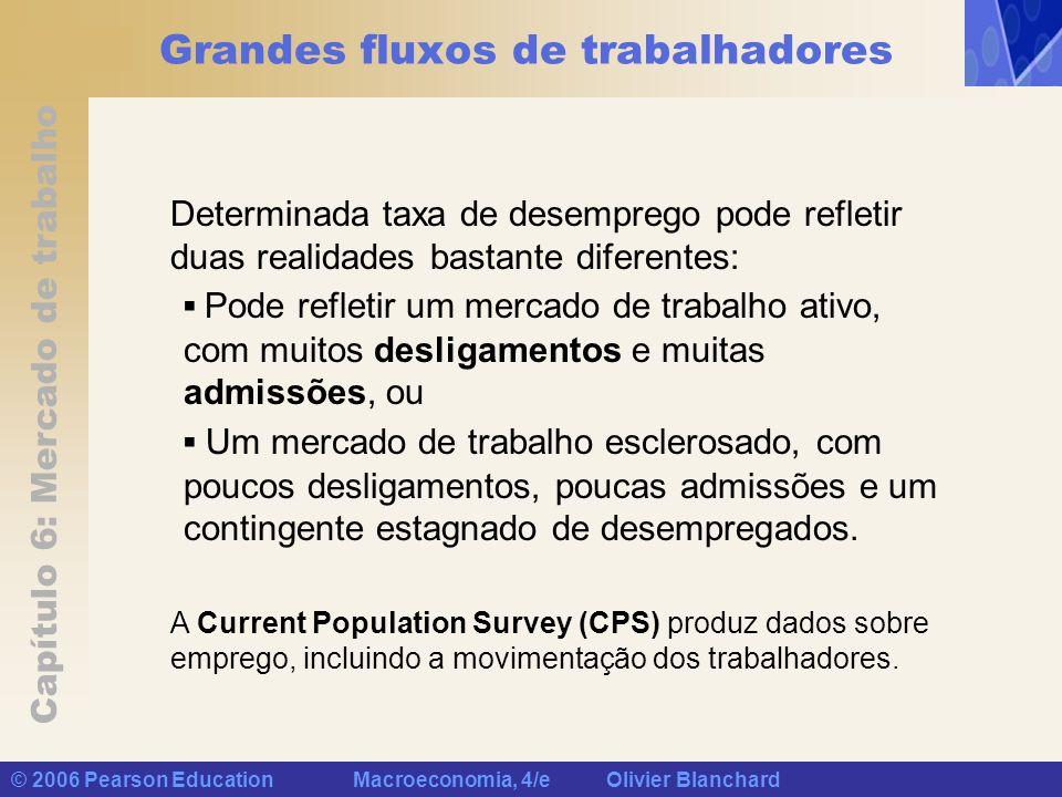 Capítulo 6: Mercado de trabalho © 2006 Pearson Education Macroeconomia, 4/e Olivier Blanchard Grandes fluxos de trabalhadores Determinada taxa de dese