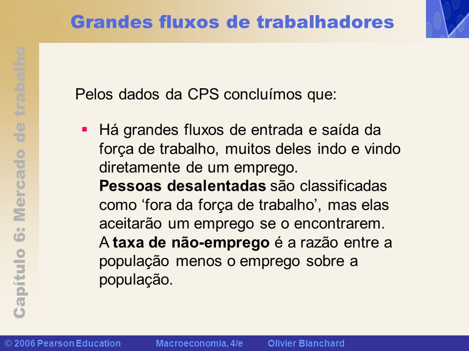 Capítulo 6: Mercado de trabalho © 2006 Pearson Education Macroeconomia, 4/e Olivier Blanchard Grandes fluxos de trabalhadores Pelos dados da CPS concl