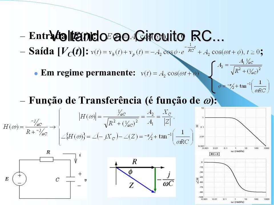 Voltando ao Circuito RC... – Entrada [E(t)]: ; – Saída [V C (t)]: ; Em regime permanente: – Função de Transferência (é função de ):