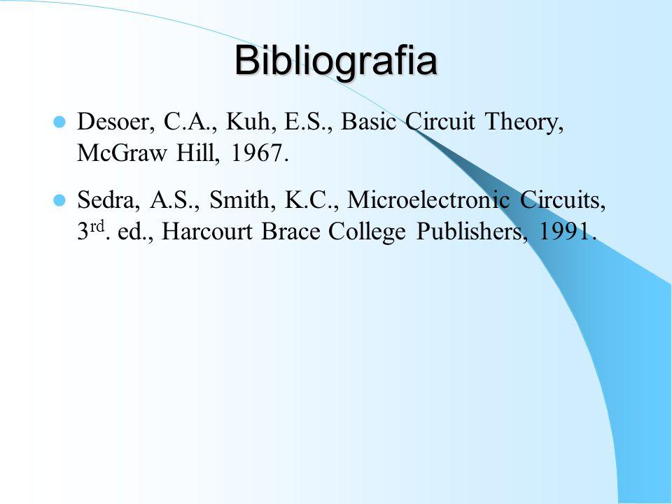 Bibliografia Desoer, C.A., Kuh, E.S., Basic Circuit Theory, McGraw Hill, 1967. Sedra, A.S., Smith, K.C., Microelectronic Circuits, 3 rd. ed., Harcourt