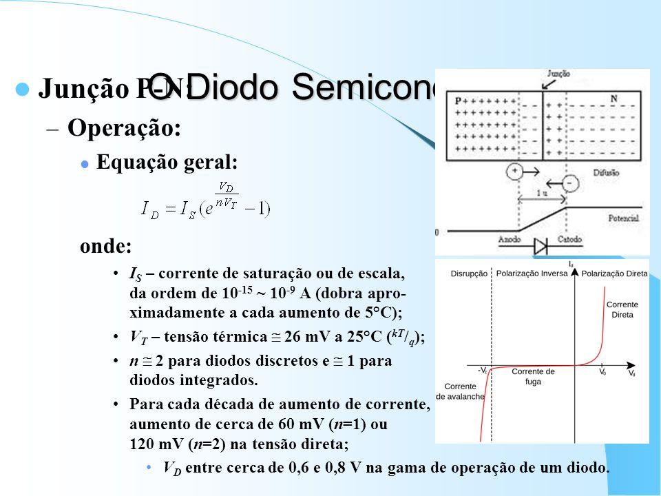 O Diodo Semicondutor Junção P-N: – Operação: Equação geral: onde: I S – corrente de saturação ou de escala, da ordem de 10 -15 ~ 10 -9 A (dobra apro-