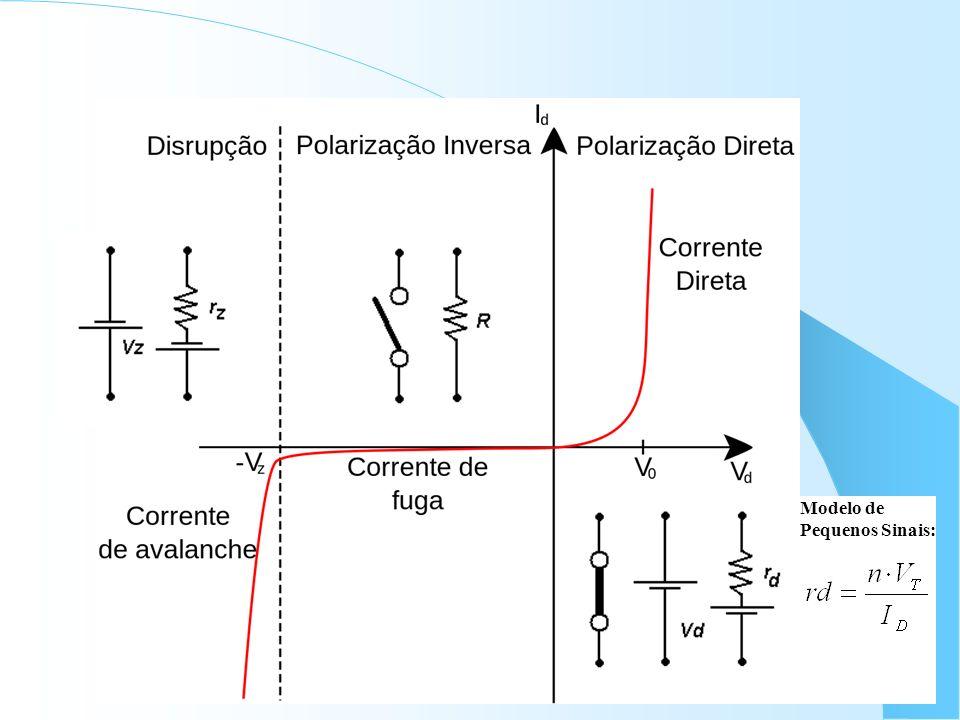 Diodo – Modelos Lineares Modelo de Pequenos Sinais: