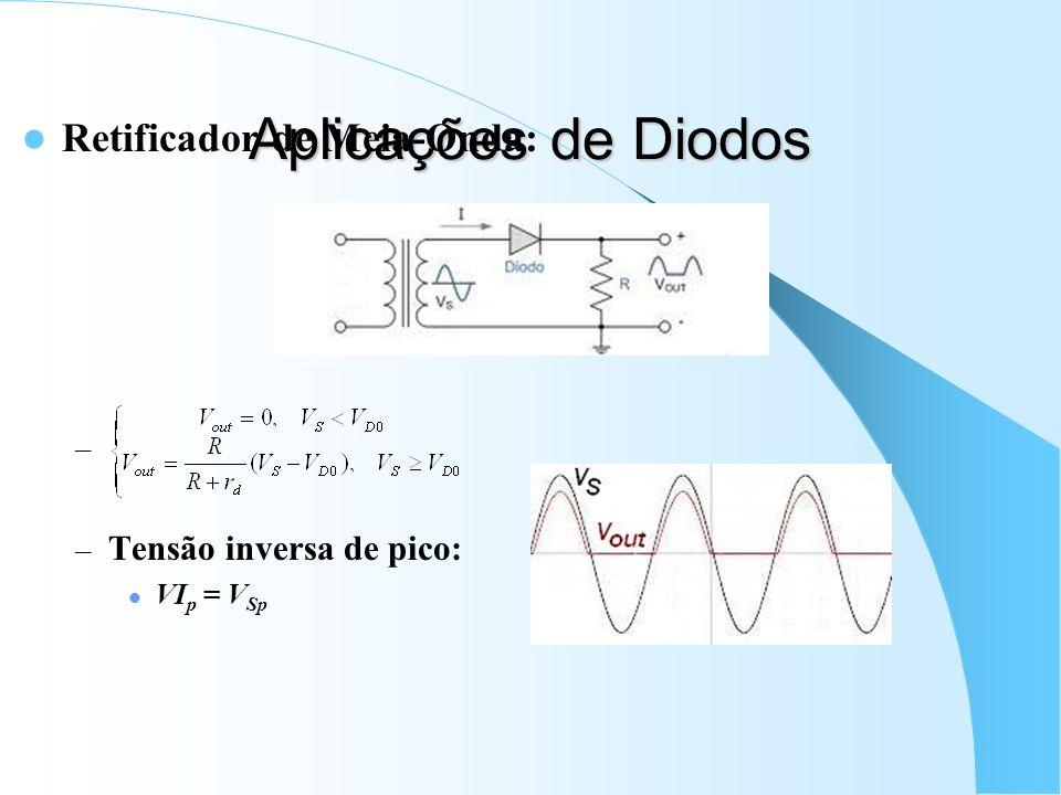 Aplicações de Diodos Retificador de Meia-Onda: – – Tensão inversa de pico: VI p = V Sp
