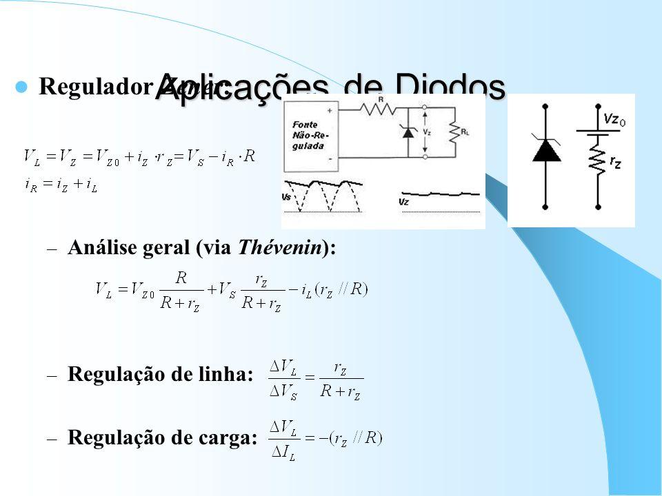 Aplicações de Diodos Regulador Zener: – Análise geral (via Thévenin): – Regulação de linha: – Regulação de carga:
