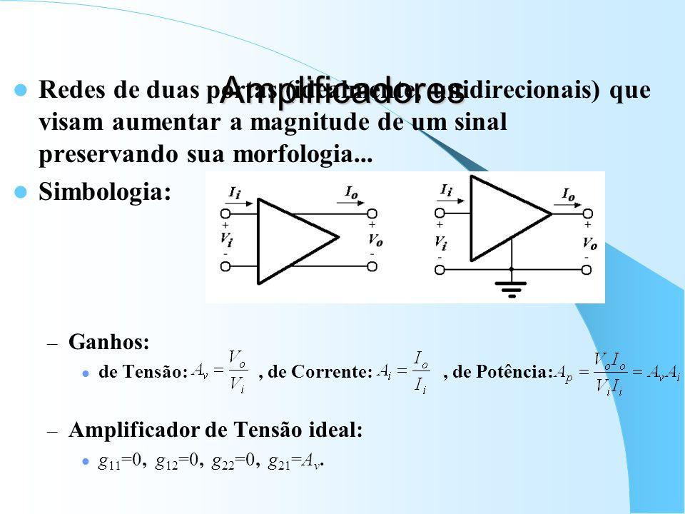 Amplificadores Redes de duas portas (idealmente, unidirecionais) que visam aumentar a magnitude de um sinal preservando sua morfologia... Simbologia: