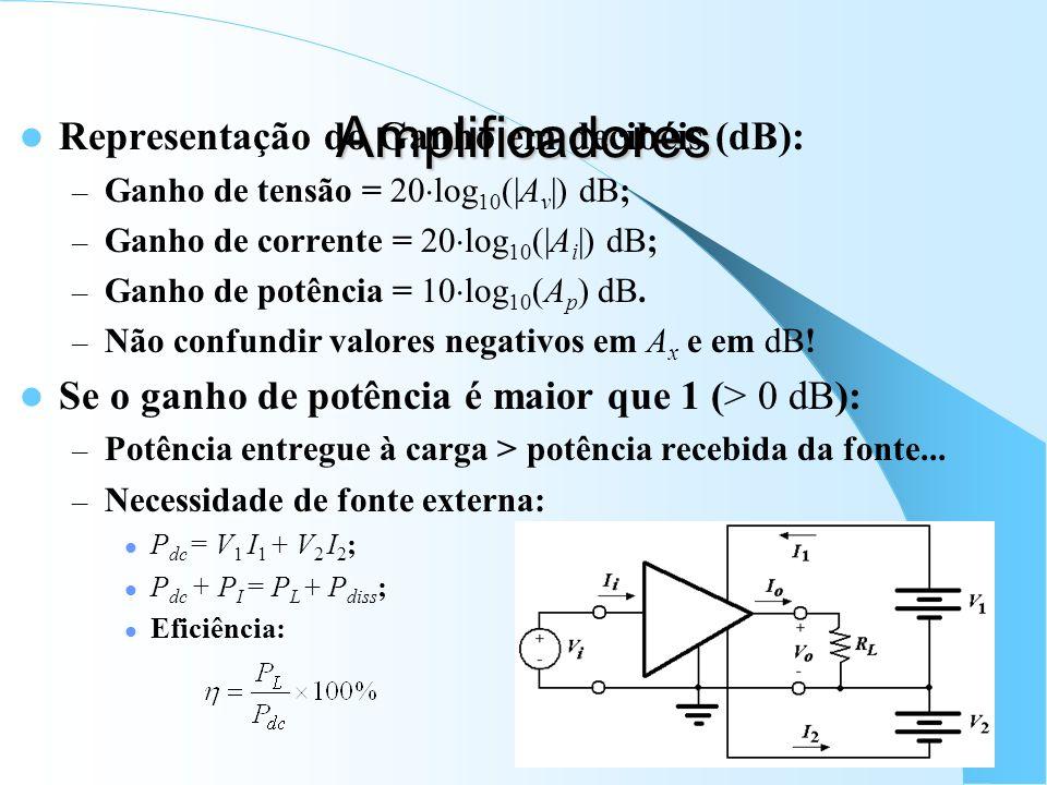 Amplificadores Representação do Ganho em decibéis (dB): – Ganho de tensão = 20 log 10 (|A v |) dB; – Ganho de corrente = 20 log 10 (|A i |) dB; – Ganh