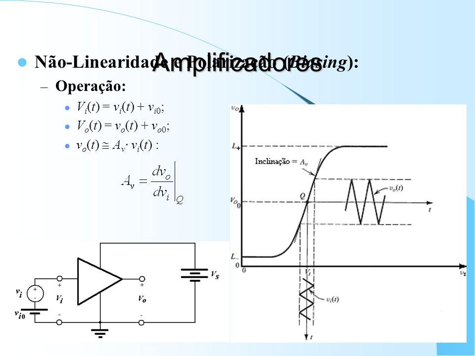 Amplificadores Não-Linearidade e Polarização (Biasing): – Operação: V i (t) = v i (t) + v i0 ; V o (t) = v o (t) + v o0 ; v o (t) A v · v i (t) :