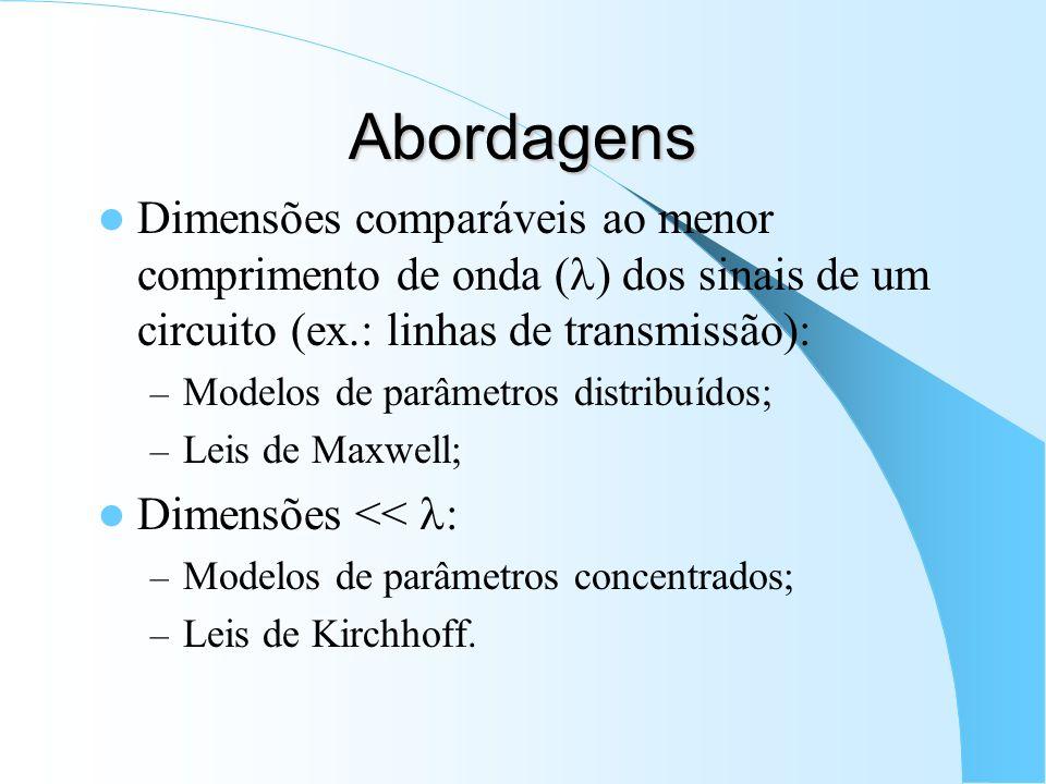 Abordagens Dimensões comparáveis ao menor comprimento de onda ( ) dos sinais de um circuito (ex.: linhas de transmissão): – Modelos de parâmetros dist