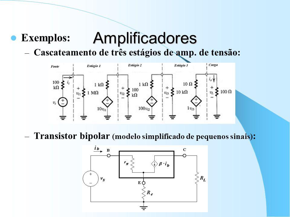 Amplificadores Exemplos: – Cascateamento de três estágios de amp. de tensão: – Transistor bipolar (modelo simplificado de pequenos sinais) :