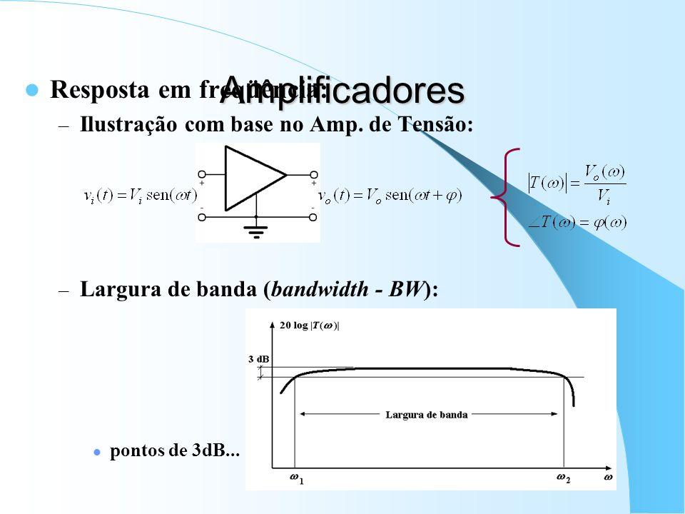 Amplificadores Resposta em freqüência: – Ilustração com base no Amp. de Tensão: – Largura de banda (bandwidth - BW): pontos de 3dB...