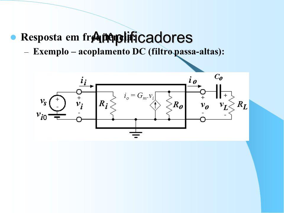 Amplificadores Resposta em freqüência: – Exemplo – acoplamento DC (filtro passa-altas): i o = G m.v i