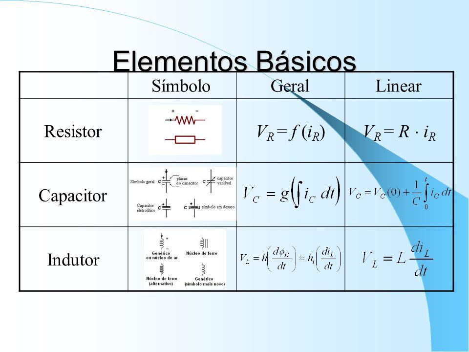 Elementos Básicos SímboloGeralLinear ResistorV R = f (i R ) V R = R i R Capacitor Indutor