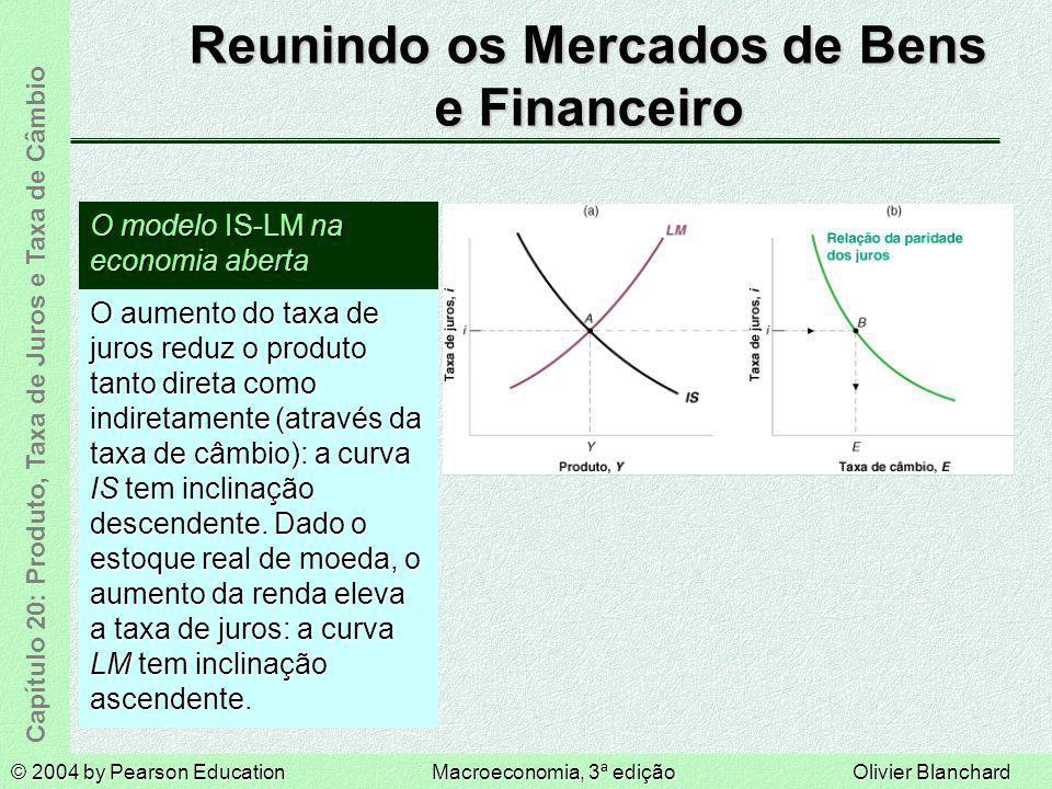 © 2004 by Pearson EducationMacroeconomia, 3ª ediçãoOlivier Blanchard Capítulo 20: Produto, Taxa de Juros e Taxa de Câmbio Reunindo os Mercados de Bens