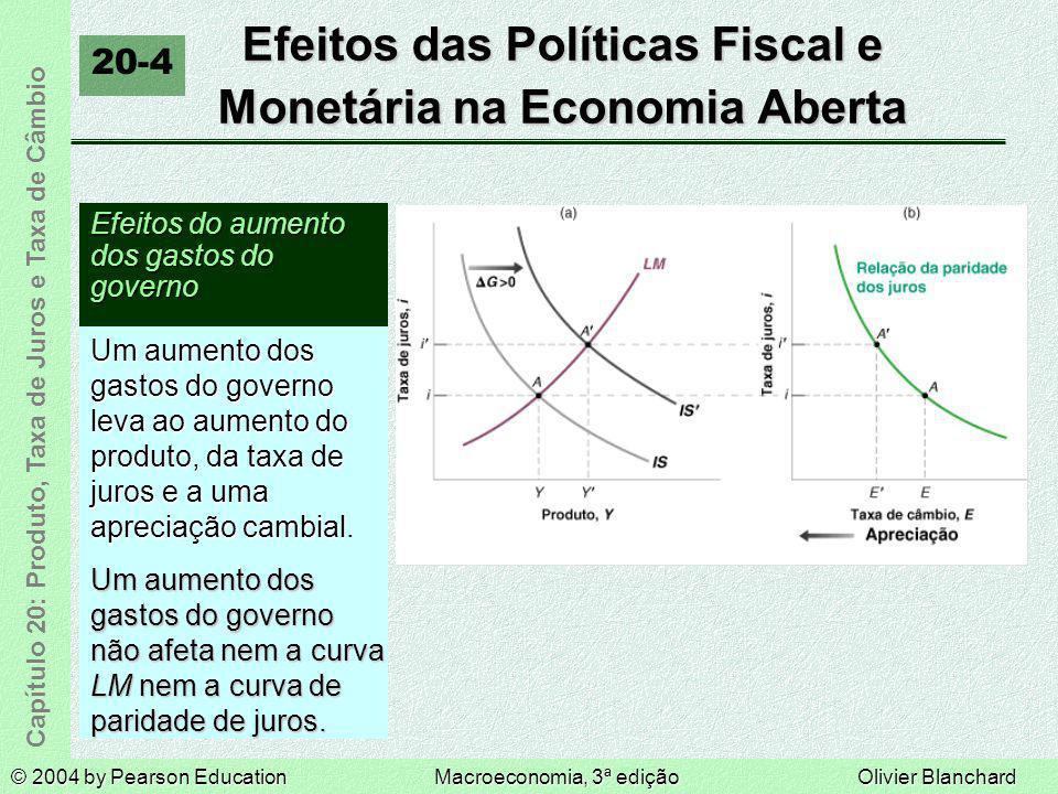 © 2004 by Pearson EducationMacroeconomia, 3ª ediçãoOlivier Blanchard Capítulo 20: Produto, Taxa de Juros e Taxa de Câmbio Efeitos das Políticas Fiscal