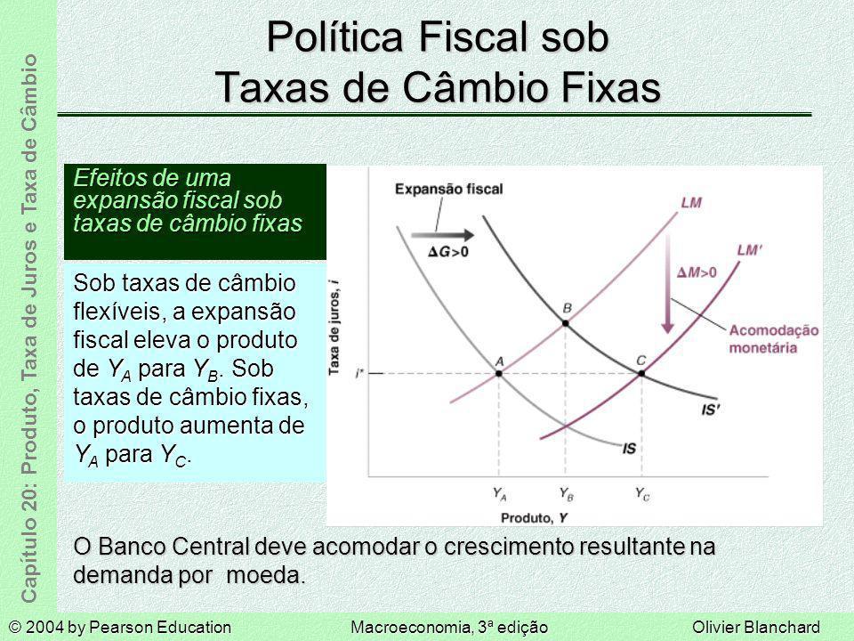 © 2004 by Pearson EducationMacroeconomia, 3ª ediçãoOlivier Blanchard Capítulo 20: Produto, Taxa de Juros e Taxa de Câmbio Política Fiscal sob Taxas de