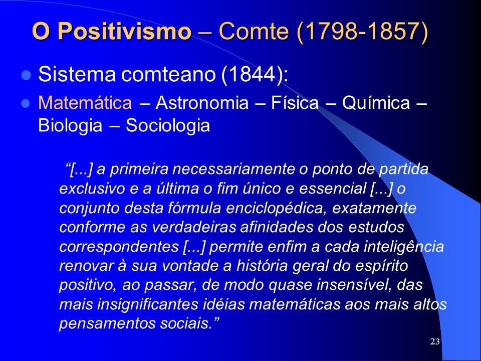 23 O Positivismo – Comte (1798-1857) Sistema comteano (1844): Matemática – Astronomia – Física – Química – Biologia – Sociologia [...] a primeira nece