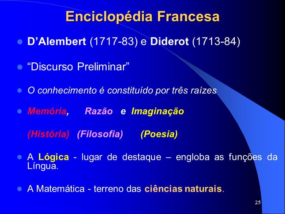 25 Enciclopédia Francesa DAlembert (1717-83) e Diderot (1713-84) Discurso Preliminar O conhecimento é constituído por três raízes Memória, Razão e Ima