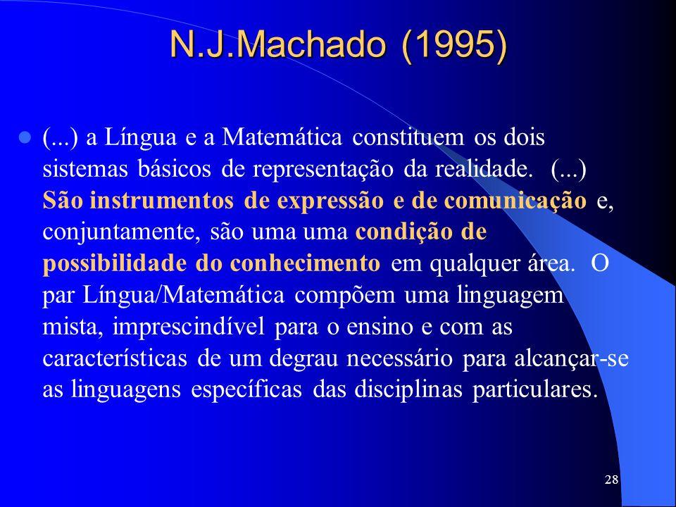 28 N.J.Machado (1995) (...) a Língua e a Matemática constituem os dois sistemas básicos de representação da realidade. (...) São instrumentos de expre