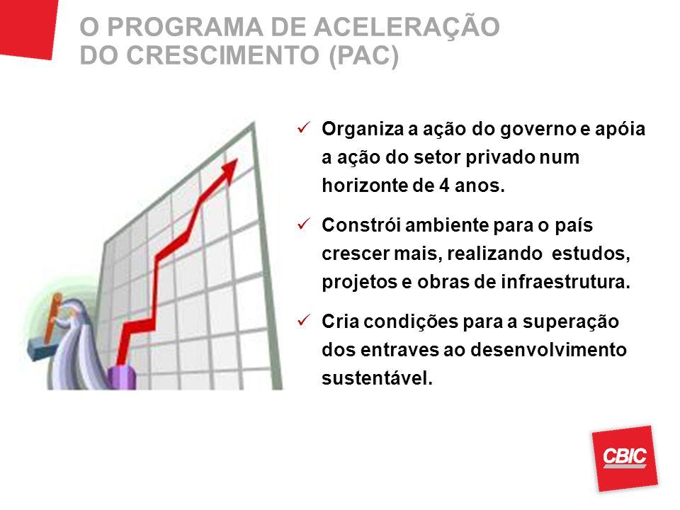 O PROGRAMA DE ACELERAÇÃO DO CRESCIMENTO (PAC) Organiza a ação do governo e apóia a ação do setor privado num horizonte de 4 anos. Constrói ambiente pa