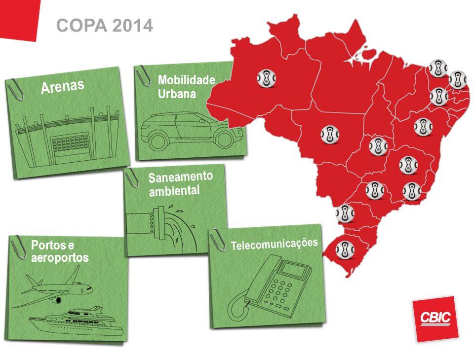 COPA 2014 Arenas Mobilidade Urbana Portos e aeroportos Saneamento ambiental Telecomunicações
