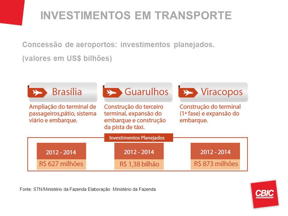 INVESTIMENTOS EM TRANSPORTE Fonte: STN/Ministério da Fazenda Elaboração: Ministério da Fazenda Concessão de aeroportos: investimentos planejados. (val