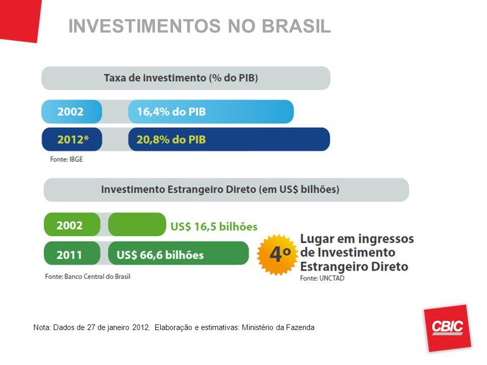 INVESTIMENTOS NO BRASIL Nota: Dados de 27 de janeiro 2012. Elaboração e estimativas: Ministério da Fazenda