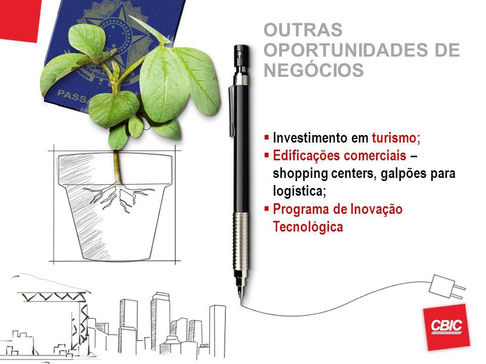 OUTRAS OPORTUNIDADES DE NEGÓCIOS Investimento em turismo; Edificações comerciais – shopping centers, galpões para logística; Programa de Inovação Tecn