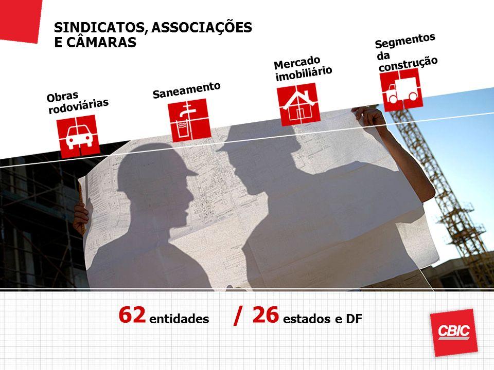 62 entidades 26 estados e DF / Obras rodoviárias Saneamento Mercado imobiliário Segmentos da construção SINDICATOS, ASSOCIAÇÕES E CÂMARAS