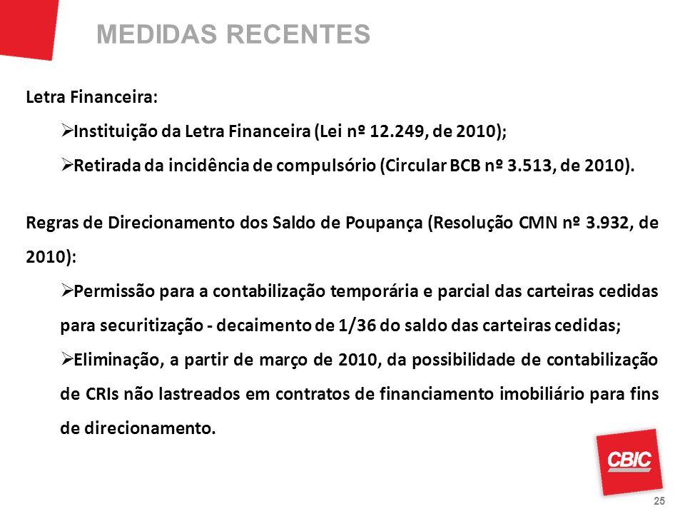 25 MEDIDAS RECENTES Letra Financeira: Instituição da Letra Financeira (Lei nº 12.249, de 2010); Retirada da incidência de compulsório (Circular BCB nº