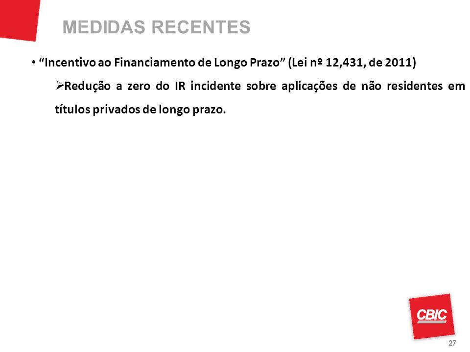 27 Incentivo ao Financiamento de Longo Prazo (Lei nº 12,431, de 2011) Redução a zero do IR incidente sobre aplicações de não residentes em títulos pri
