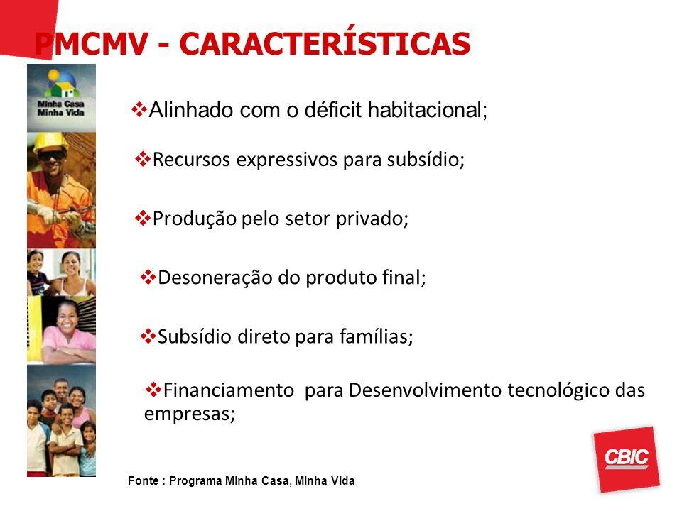 PMCMV - CARACTERÍSTICAS Fonte : Programa Minha Casa, Minha Vida Recursos expressivos para subsídio; Desoneração do produto final; Produção pelo setor