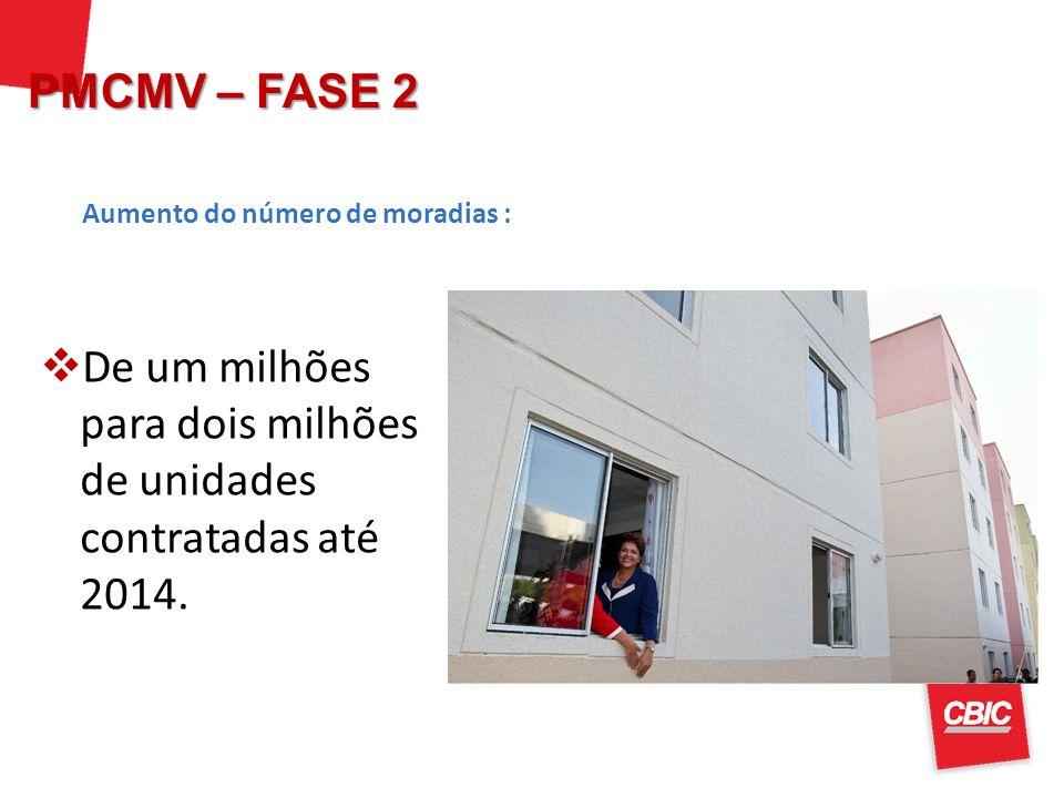 Aumento do número de moradias : PMCMV – FASE 2 De um milhões para dois milhões de unidades contratadas até 2014.