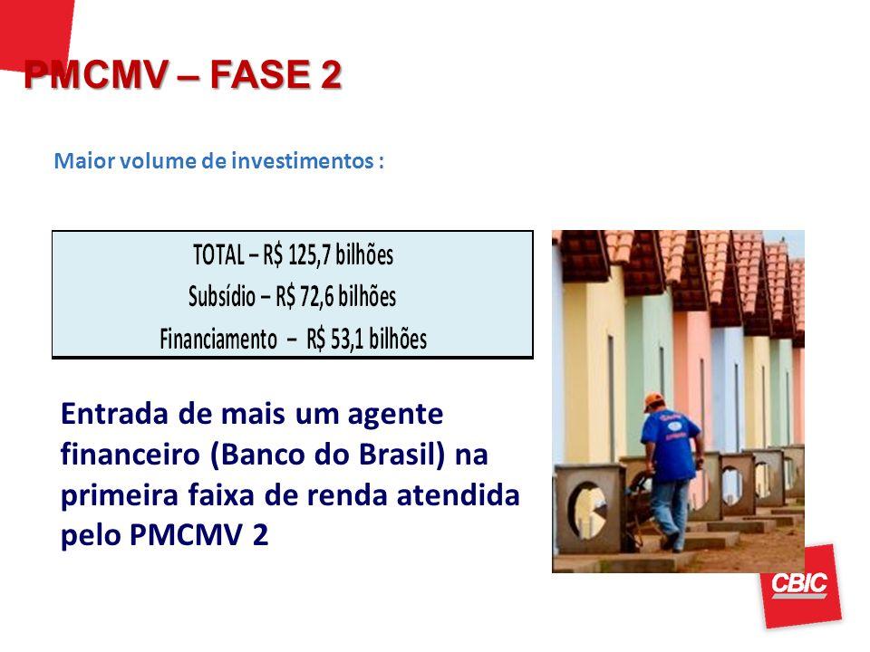 Maior volume de investimentos : PMCMV – FASE 2 Entrada de mais um agente financeiro (Banco do Brasil) na primeira faixa de renda atendida pelo PMCMV 2