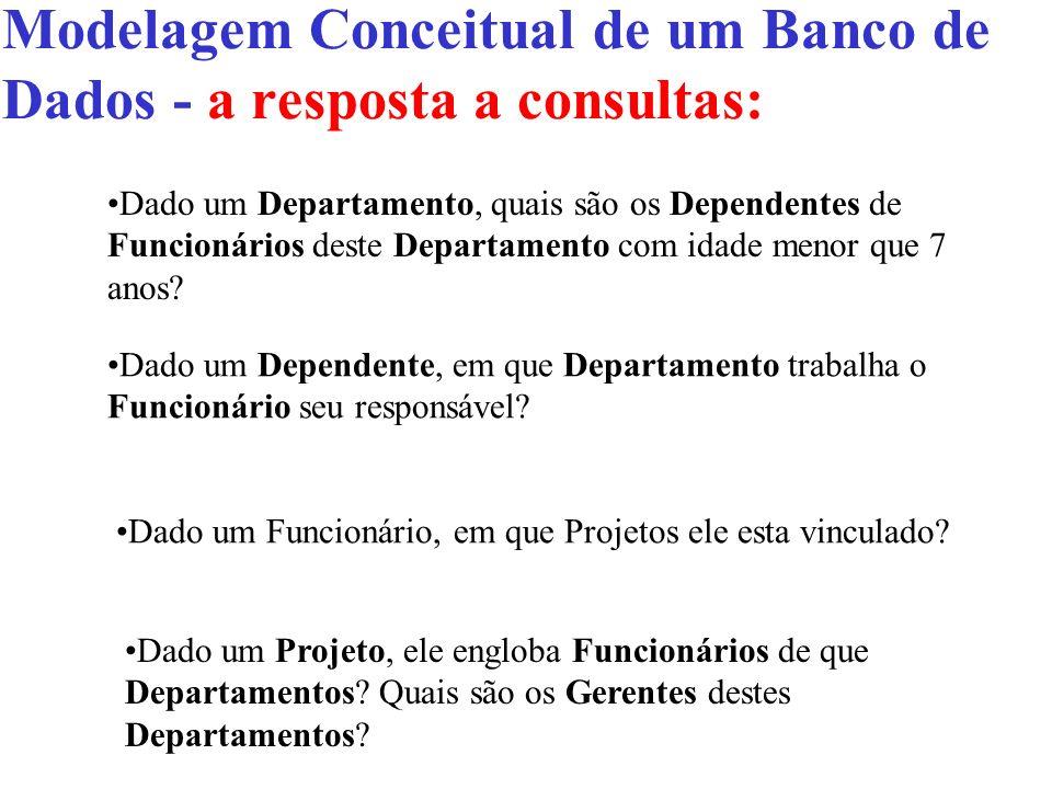 Modelagem Conceitual de um Banco de Dados - a resposta a consultas: Dado um Departamento, quais são os Dependentes de Funcionários deste Departamento