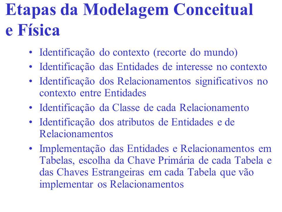 Etapas da Modelagem Conceitual e Física Identificação do contexto (recorte do mundo) Identificação das Entidades de interesse no contexto Identificaçã