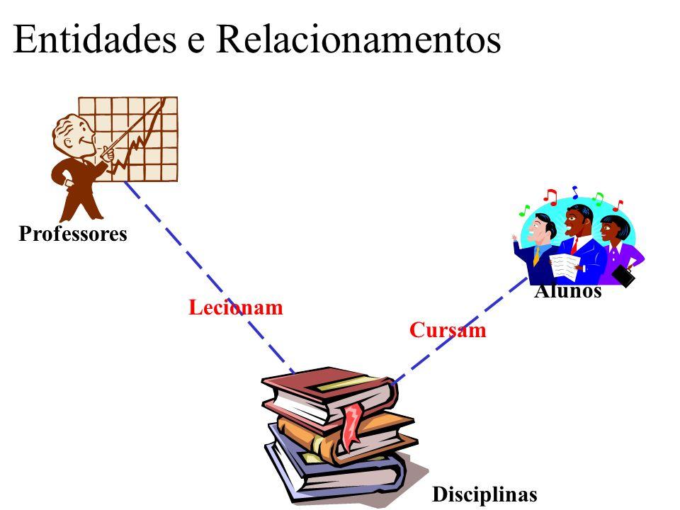 Entidades e Relacionamentos Professores Alunos Disciplinas Lecionam Cursam